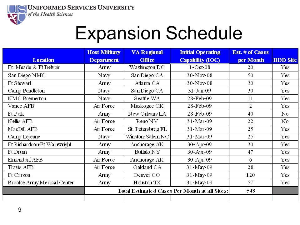 9 Expansion Schedule