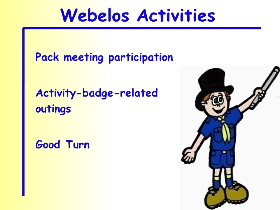 Webelos Activities Pack meeting participation Activity-badge-related outings Good Turn
