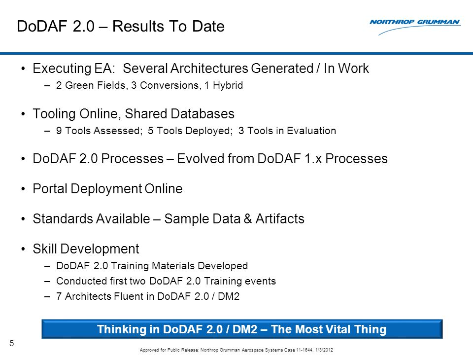 DoDAF 2.0 – Results To Date Executing EA: Several Architectures Generated / In Work –2 Green Fields, 3 Conversions, 1 Hybrid Tooling Online, Shared Da