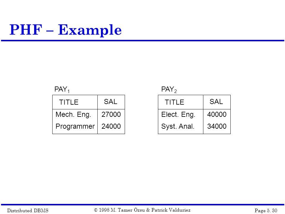 Distributed DBMSPage 5. 30 © 1998 M. Tamer Özsu & Patrick Valduriez PHF – Example TITLE Mech. Eng. Programmer SAL 27000 24000 PAY 1 PAY 2 TITLE Elect.