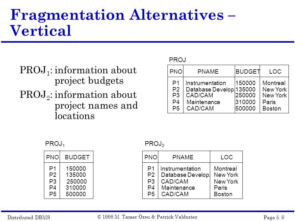 Distributed DBMSPage 5.40 © 1998 M.