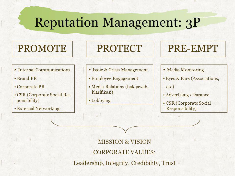 Reputation Management: 3P PROMOTEPROTECTPRE-EMPT Internal Communications Brand PR Corporate PR CSR (Corporate Social Res ponsibility) External Network