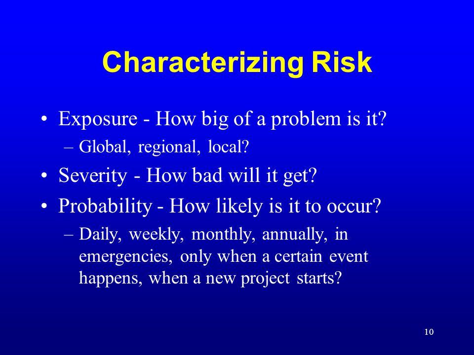 11 Risk Assessment Estimate exposure, severity, and probability for each aspect Prepare relative rank for each aspect Compare ranking to determine significance