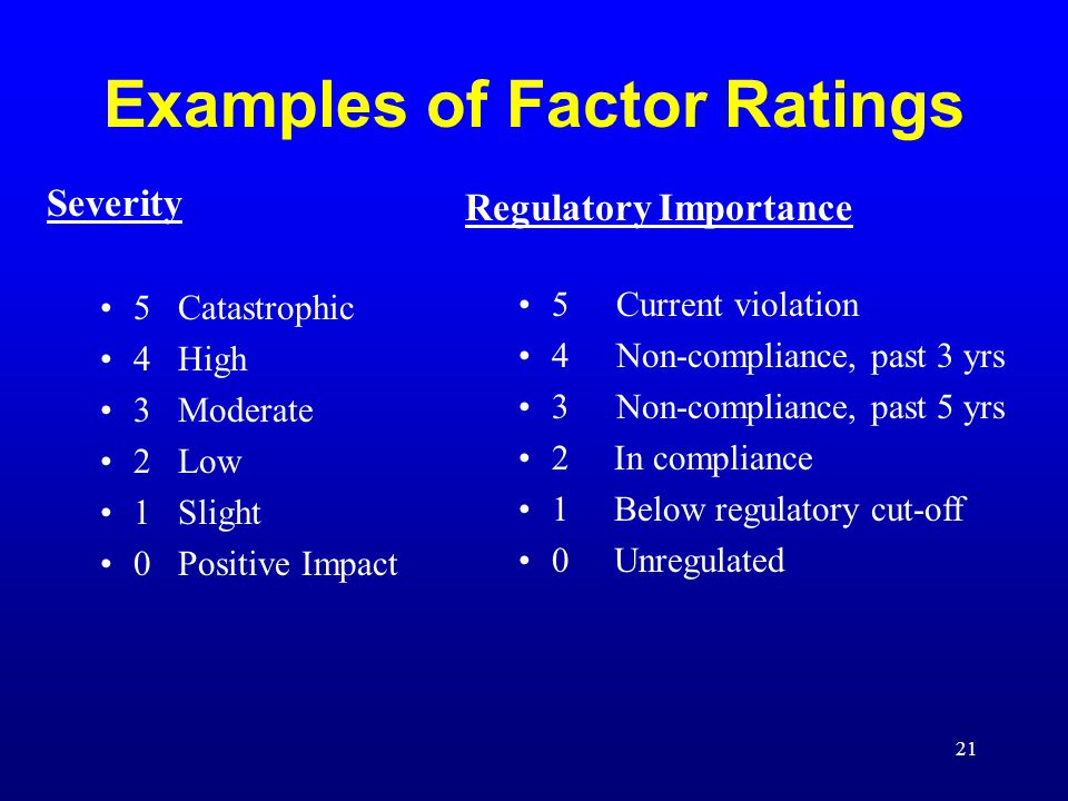 21 Examples of Factor Ratings Severity 5 Catastrophic 4 High 3 Moderate 2 Low 1 Slight 0 Positive Impact Regulatory Importance 5 Current violation 4 N