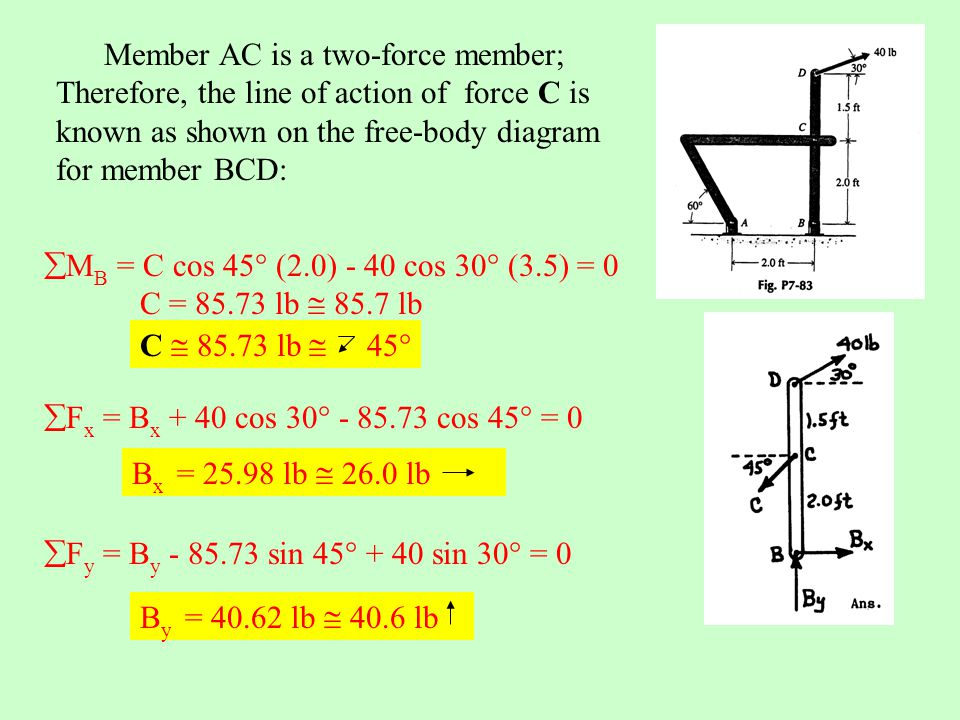 C  85.73 lb  45  Member AC is a two-force member; Therefore, the line of action of force C is known as shown on the free-body diagram for member BC