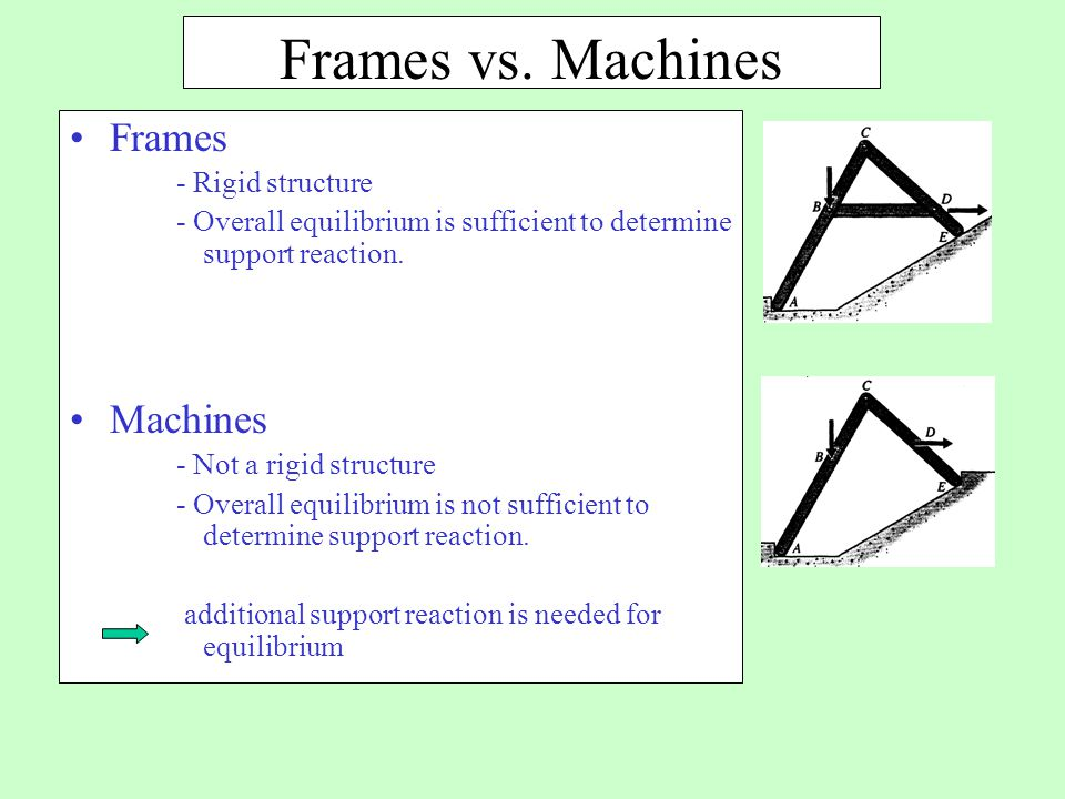 Frames vs. Machines Frames - Rigid structure - Overall equilibrium is sufficient to determine support reaction. Machines - Not a rigid structure - Ove