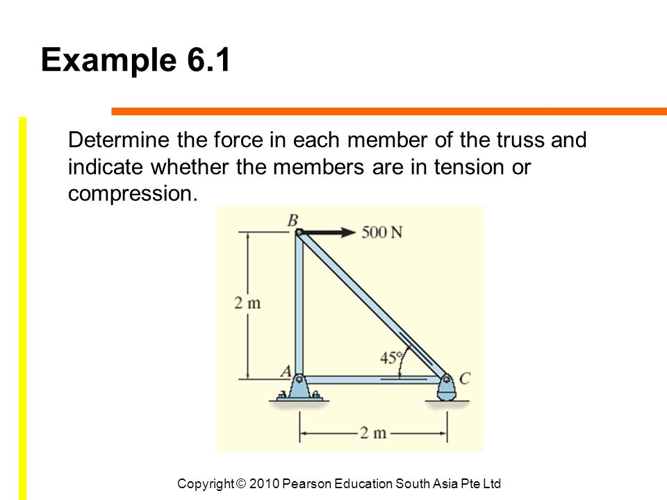 Copyright © 2010 Pearson Education South Asia Pte Ltd Example 6.1 Determine the force in each member of the truss and indicate whether the members are in tension or compression.