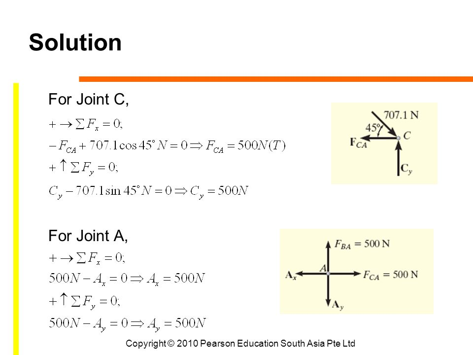 Copyright © 2010 Pearson Education South Asia Pte Ltd Solution For Joint C, For Joint A,