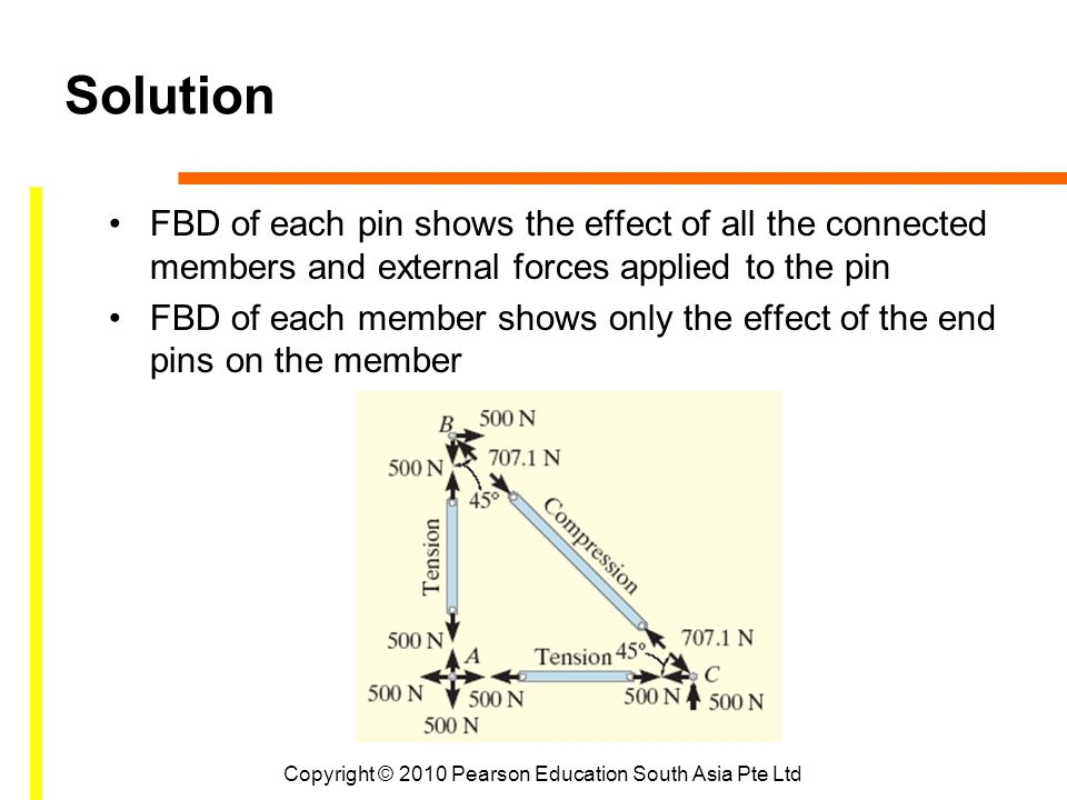 Copyright © 2010 Pearson Education South Asia Pte Ltd Solution FBD of each pin shows the effect of all the connected members and external forces applied to the pin FBD of each member shows only the effect of the end pins on the member
