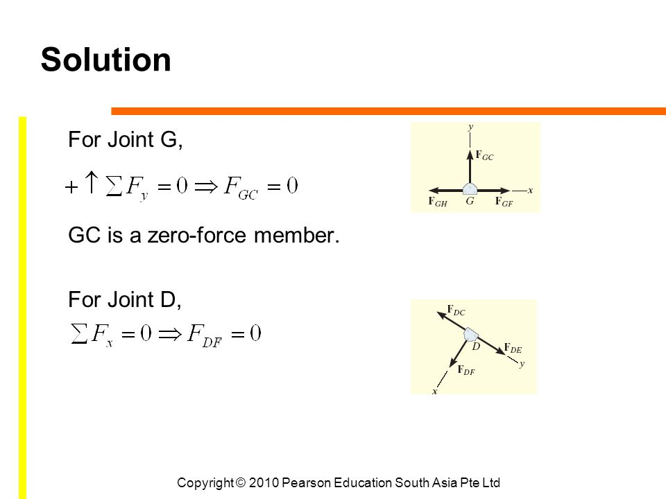 Copyright © 2010 Pearson Education South Asia Pte Ltd Solution For Joint G, GC is a zero-force member.