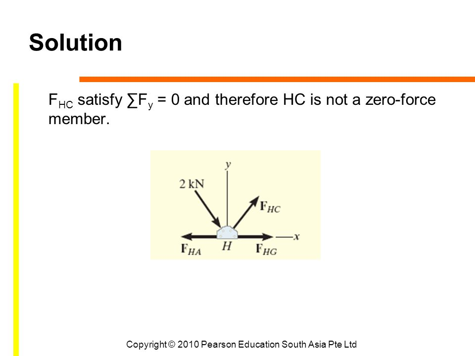 Copyright © 2010 Pearson Education South Asia Pte Ltd Solution F HC satisfy ∑F y = 0 and therefore HC is not a zero-force member.