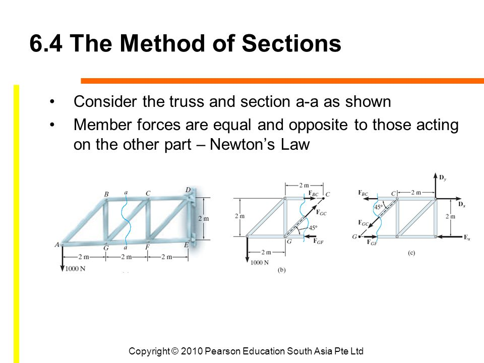 Copyright © 2010 Pearson Education South Asia Pte Ltd 6.4 The Method of Sections Consider the truss and section a-a as shown Member forces are equal and opposite to those acting on the other part – Newton's Law