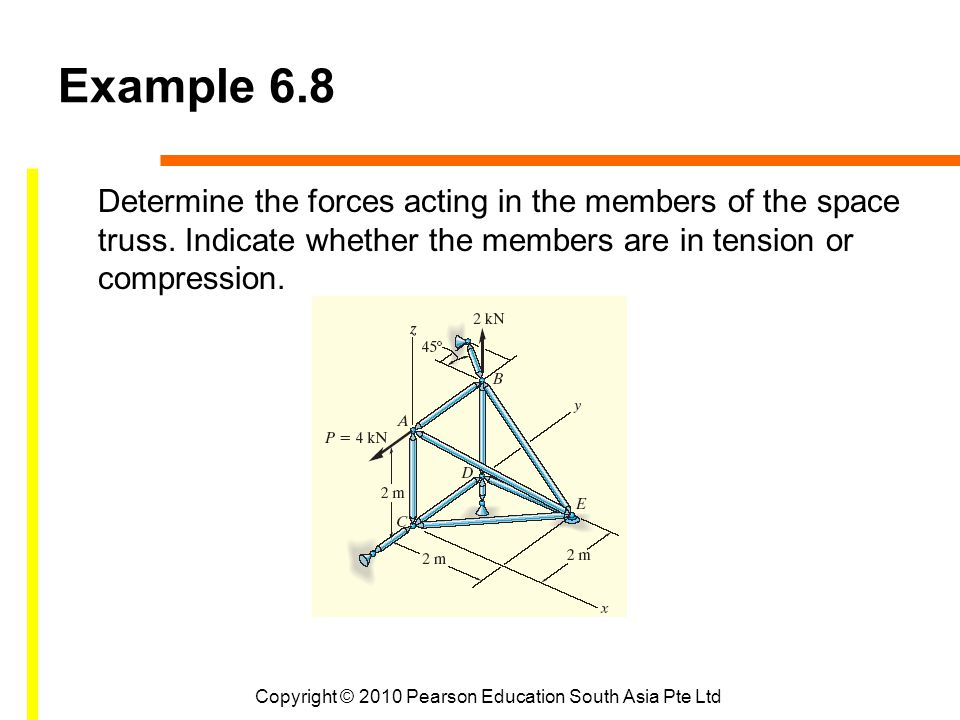 Copyright © 2010 Pearson Education South Asia Pte Ltd Example 6.8 Determine the forces acting in the members of the space truss.
