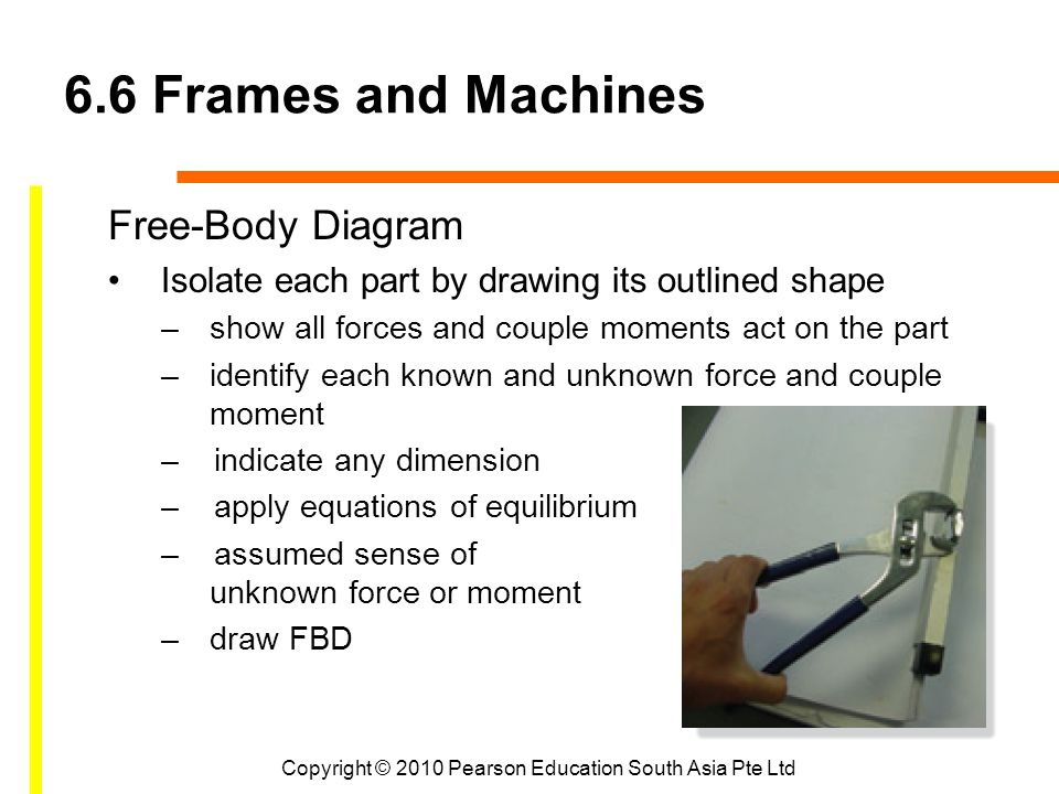 Copyright © 2010 Pearson Education South Asia Pte Ltd 6.6 Frames and Machines Free-Body Diagram Isolate each part by drawing its outlined shape –show all forces and couple moments act on the part –identify each known and unknown force and couple moment –indicate any dimension –apply equations of equilibrium –assumed sense of unknown force or moment –draw FBD