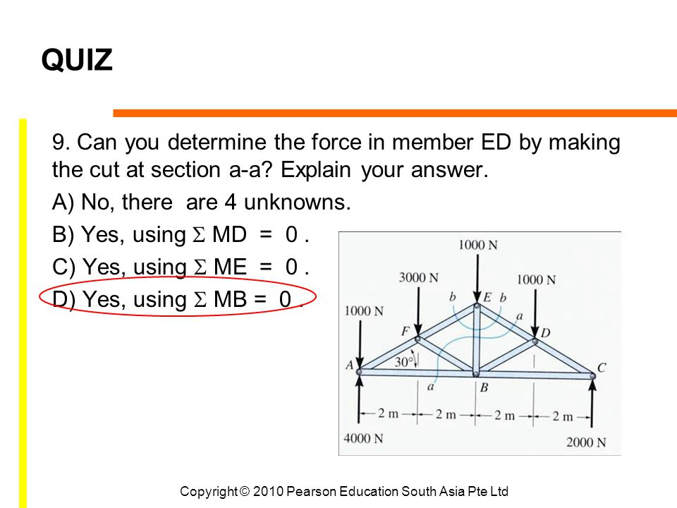 Copyright © 2010 Pearson Education South Asia Pte Ltd QUIZ 9.