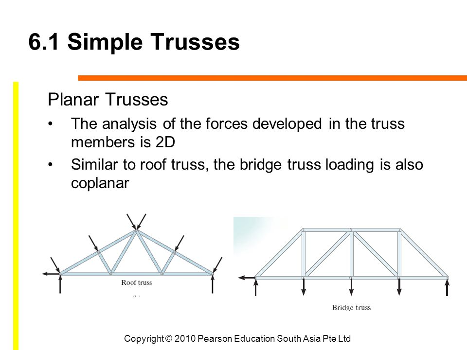Copyright © 2010 Pearson Education South Asia Pte Ltd 6.1 Simple Trusses Planar Trusses The analysis of the forces developed in the truss members is 2D Similar to roof truss, the bridge truss loading is also coplanar