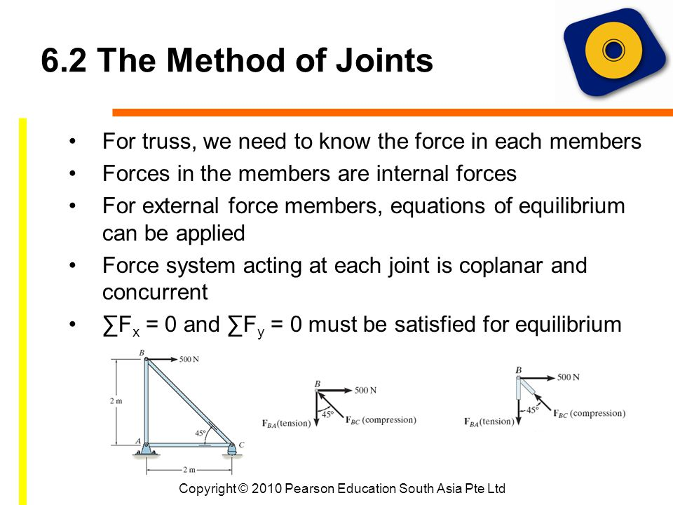 Copyright © 2010 Pearson Education South Asia Pte Ltd 6.2 The Method of Joints For truss, we need to know the force in each members Forces in the members are internal forces For external force members, equations of equilibrium can be applied Force system acting at each joint is coplanar and concurrent ∑F x = 0 and ∑F y = 0 must be satisfied for equilibrium