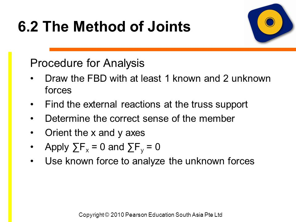 Copyright © 2010 Pearson Education South Asia Pte Ltd 6.2 The Method of Joints Procedure for Analysis Draw the FBD with at least 1 known and 2 unknown forces Find the external reactions at the truss support Determine the correct sense of the member Orient the x and y axes Apply ∑F x = 0 and ∑F y = 0 Use known force to analyze the unknown forces