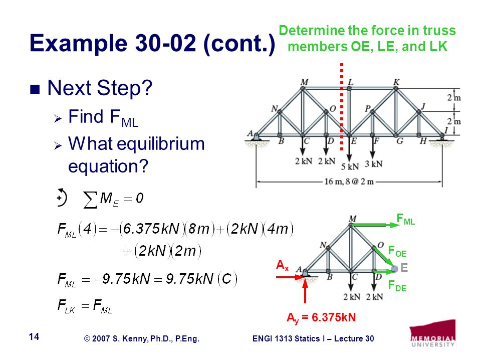 ENGI 1313 Statics I – Lecture 30© 2007 S. Kenny, Ph.D., P.Eng. 14 A y = 6.375kN AxAx E Example 30-02 (cont.) Next Step?  Find F ML  What equilibrium