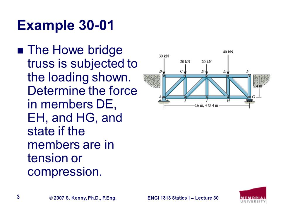 ENGI 1313 Statics I – Lecture 30© 2007 S. Kenny, Ph.D., P.Eng. 3 Example 30-01 The Howe bridge truss is subjected to the loading shown. Determine the
