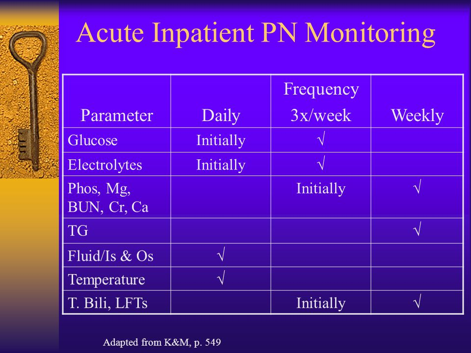 Acute Inpatient PN Monitoring ParameterDaily Frequency 3x/weekWeekly GlucoseInitially√ ElectrolytesInitially√ Phos, Mg, BUN, Cr, Ca Initially√ TG√ Flu