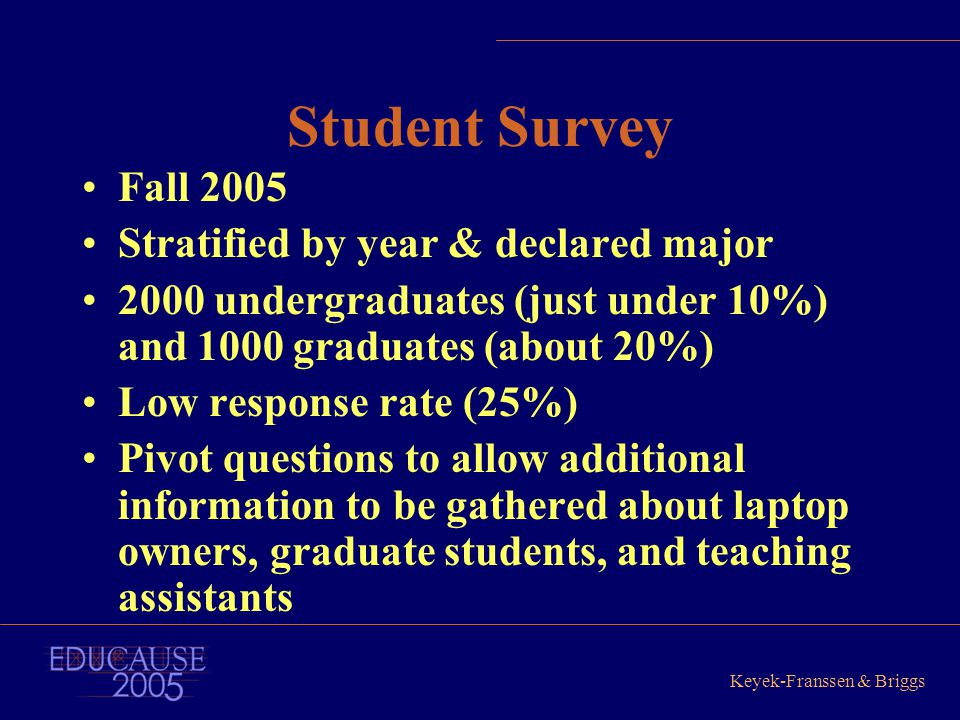 Keyek-Franssen & Briggs Student Survey Fall 2005 Stratified by year & declared major 2000 undergraduates (just under 10%) and 1000 graduates (about 20