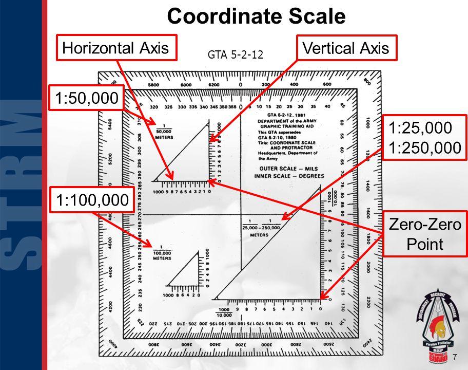 7 GTA 5-2-12 Coordinate Scale Zero-Zero Point Vertical Axis Horizontal Axis 1:25,000 1:250,000 1:100,000 1:50,000