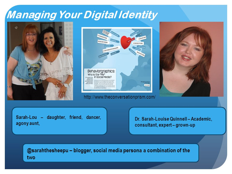Managing Your Digital Identity Sarah-Lou – daughter, friend, dancer, agony aunt, Dr.