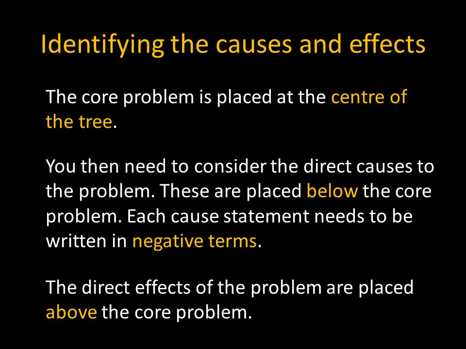 Identifying the causes and effects OUTPUTS Financial incentives provided to households The core problem is placed at the centre of the tree.