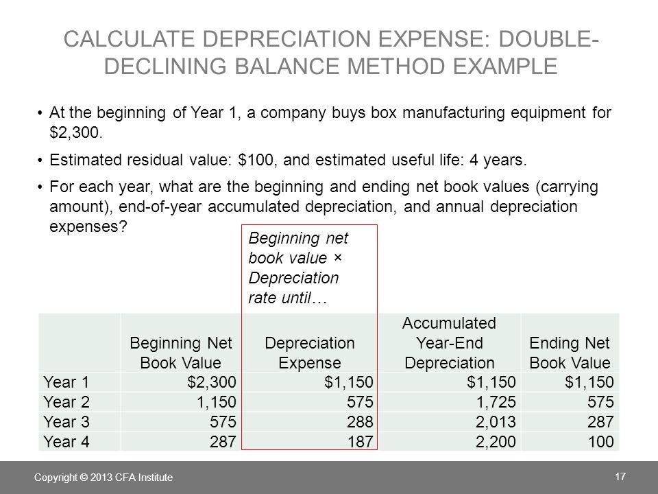 Beginning Net Book Value Depreciation Expense Accumulated Year-End Depreciation Ending Net Book Value Year 1$2,300$1,150 Year 21,1505751,725575 Year 3