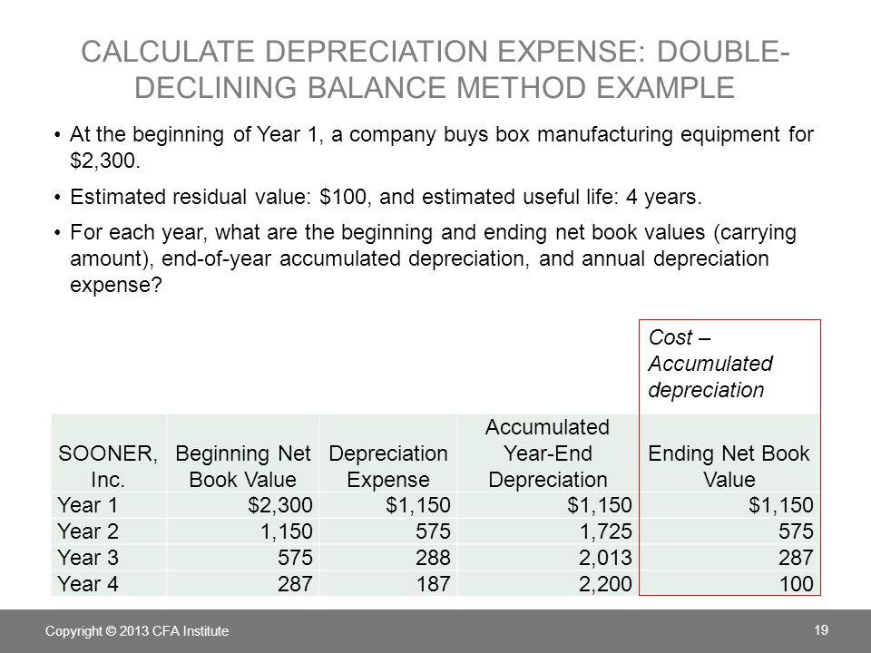 SOONER, Inc. Beginning Net Book Value Depreciation Expense Accumulated Year-End Depreciation Ending Net Book Value Year 1$2,300$1,150 Year 21,1505751,