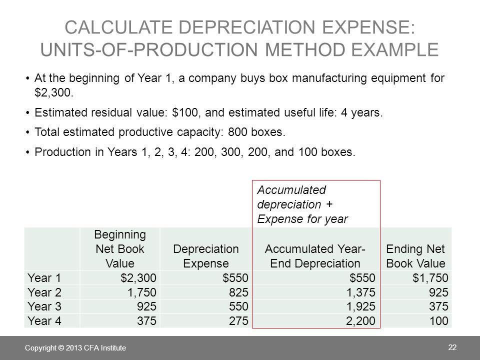 Beginning Net Book Value Depreciation Expense Accumulated Year- End Depreciation Ending Net Book Value Year 1$2,300$550 $1,750 Year 21,7508251,375925