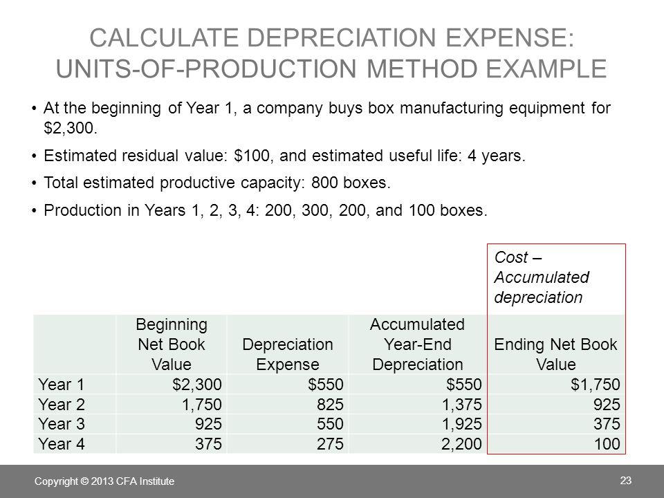 Beginning Net Book Value Depreciation Expense Accumulated Year-End Depreciation Ending Net Book Value Year 1$2,300$550 $1,750 Year 21,7508251,375925 Y