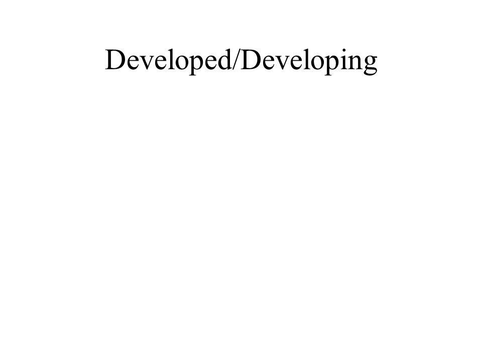 Developed/Developing
