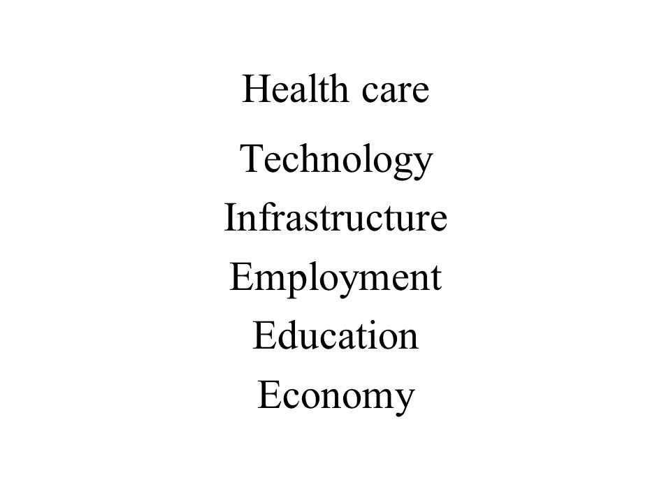Health care Technology Infrastructure Employment Education Economy