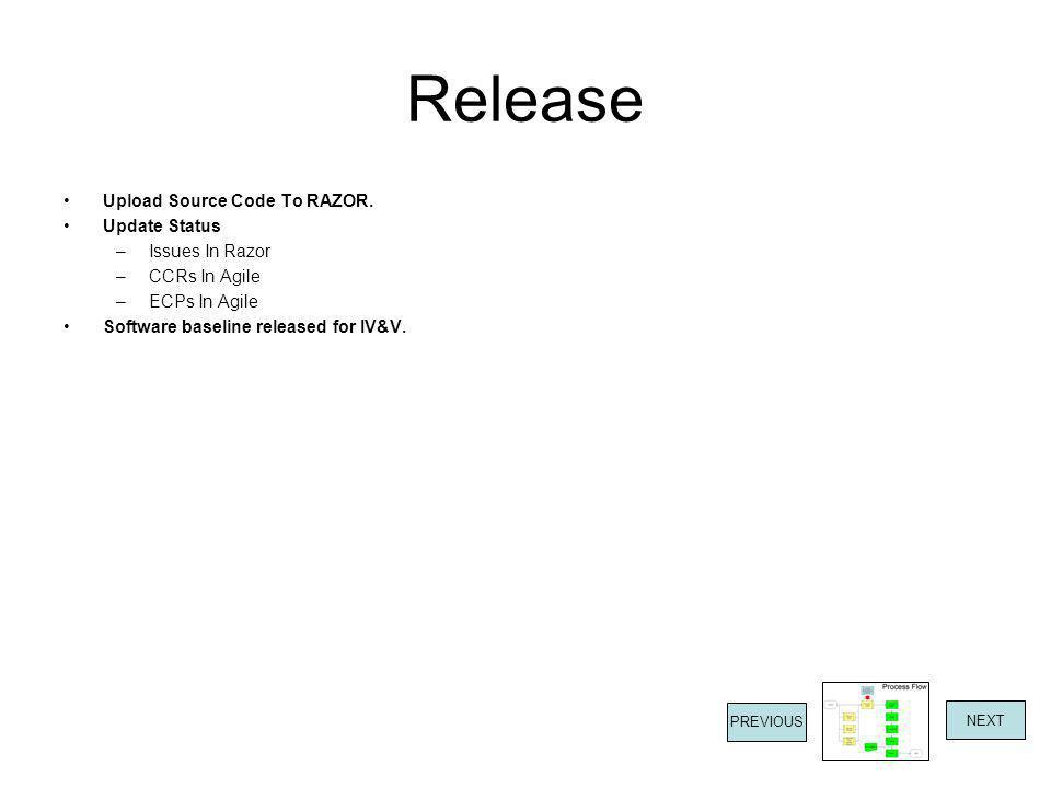 Release Upload Source Code To RAZOR.