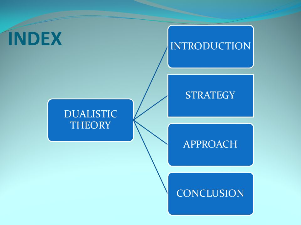 INDEX DUALISTIC THEORY INTRODUCTION STRATEGY APPROACHCONCLUSION