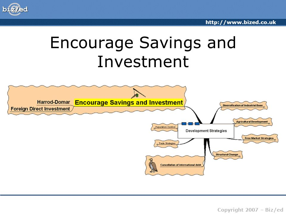 http://www.bized.co.uk Copyright 2007 – Biz/ed Encourage Savings and Investment