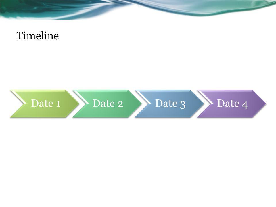 Date 1Date 2Date 3Date 4 Timeline