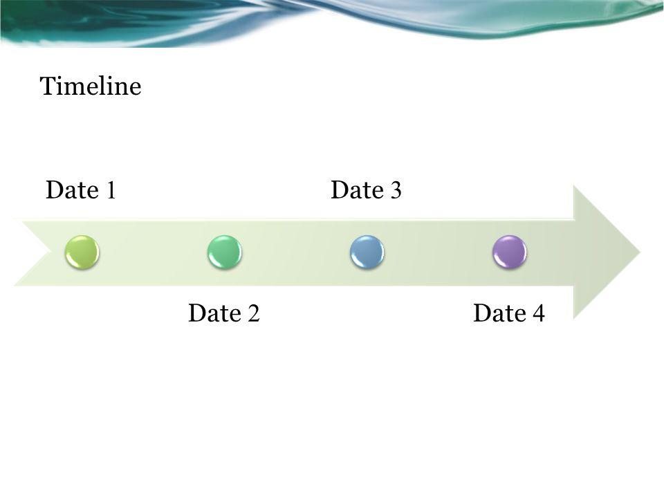 Date 1 Date 2 Date 3 Date 4 Timeline