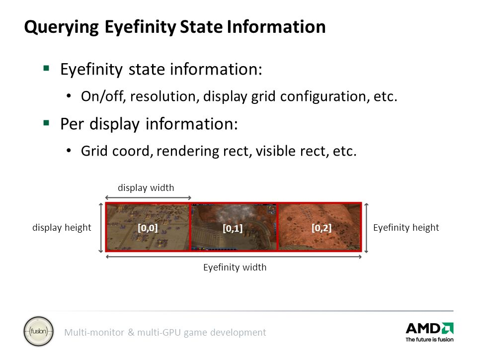 Multi-monitor & multi-GPU game development Querying Eyefinity State Information  Eyefinity state information: On/off, resolution, display grid configuration, etc.