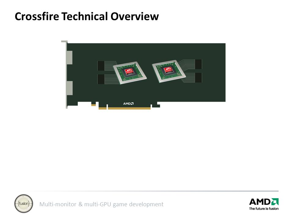 Multi-monitor & multi-GPU game development Crossfire Technical Overview