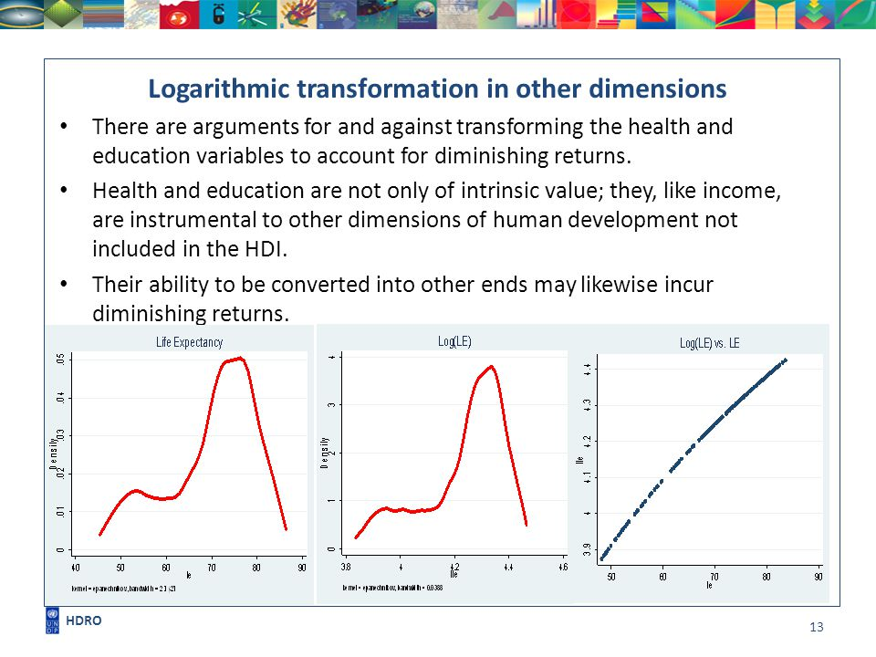 HDRO 13 Logarithmic transformation in other dimensions There are arguments for and against transforming the health and education variables to account