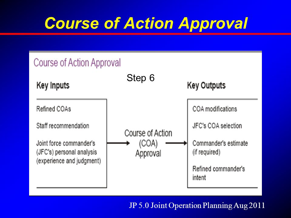 Course of Action Approval JP 5.0 Joint Operation Planning Aug 2011 Step 6