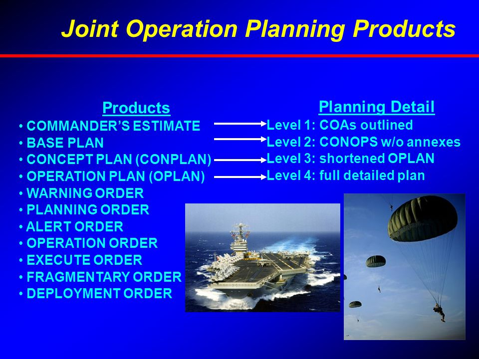 Joint Operation Planning Products Products COMMANDER'S ESTIMATE BASE PLAN CONCEPT PLAN (CONPLAN) OPERATION PLAN (OPLAN) WARNING ORDER PLANNING ORDER A