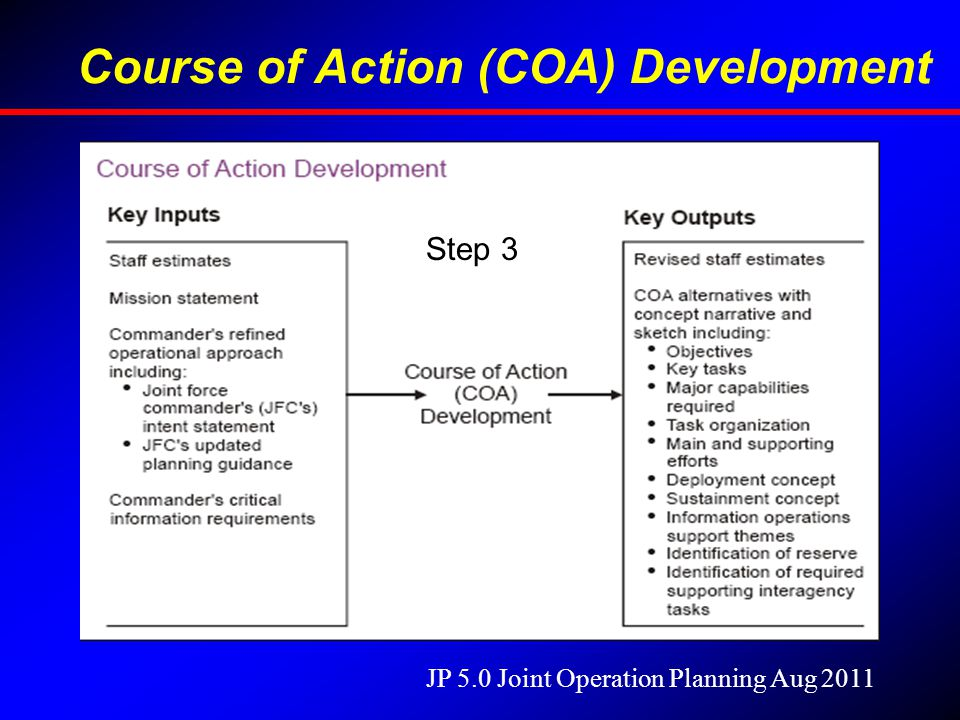 Course of Action (COA) Development JP 5.0 Joint Operation Planning Aug 2011 Step 3