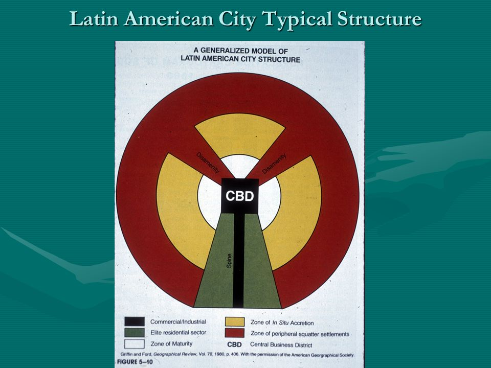 Latin American City Typical Structure