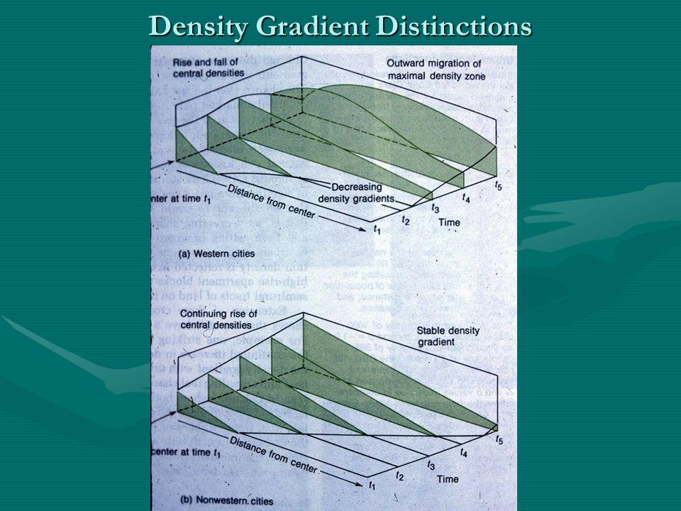 Density Gradient Distinctions