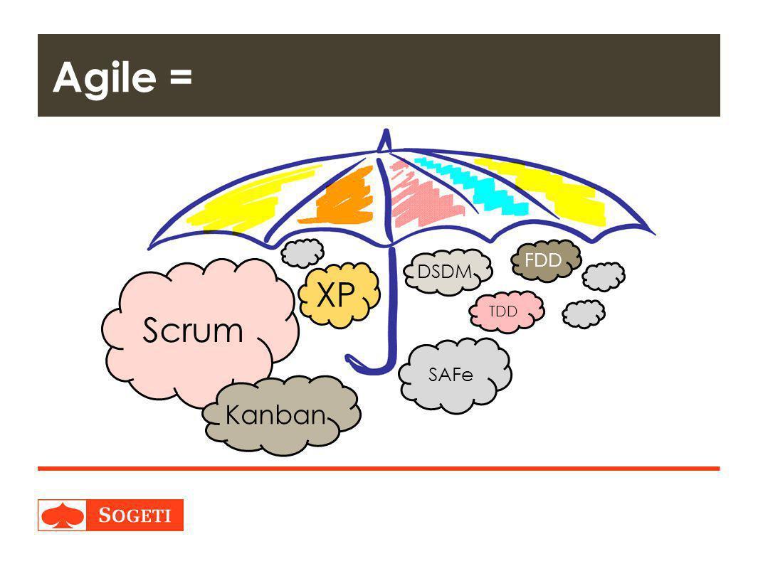 Title | Plaats| Datum | 10 Agile = Scrum XP DSDM FDD TDD Kanban SAFe