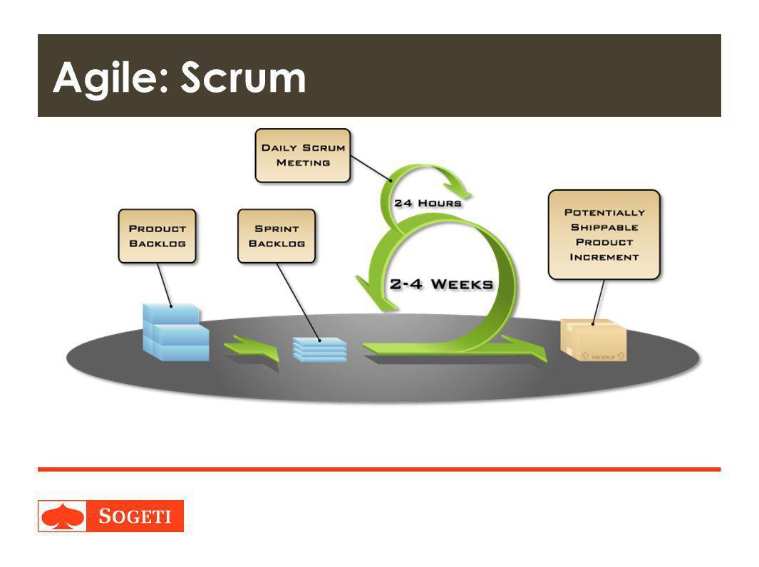 Title | Plaats| Datum | 11 Agile: Scrum